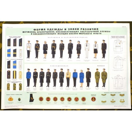 Poster: Uniforms and insignia privates and non-commissioned officers of the War Fleet