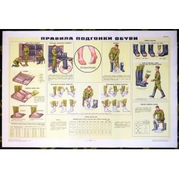 Poster: Ways and measuring area at the assortment of boots