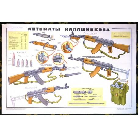 Plakat: Automaty Kałasznikowa - przedruk