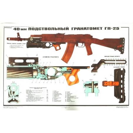 Plakat: Granatnik podlufowy GP-25 - przedruk