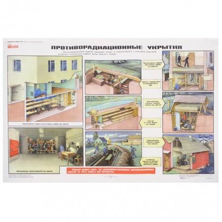 """Plakat: Obrona Cywilna 04 - """"Schronienia przed radiacją"""""""